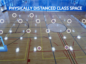 Gym For Classes