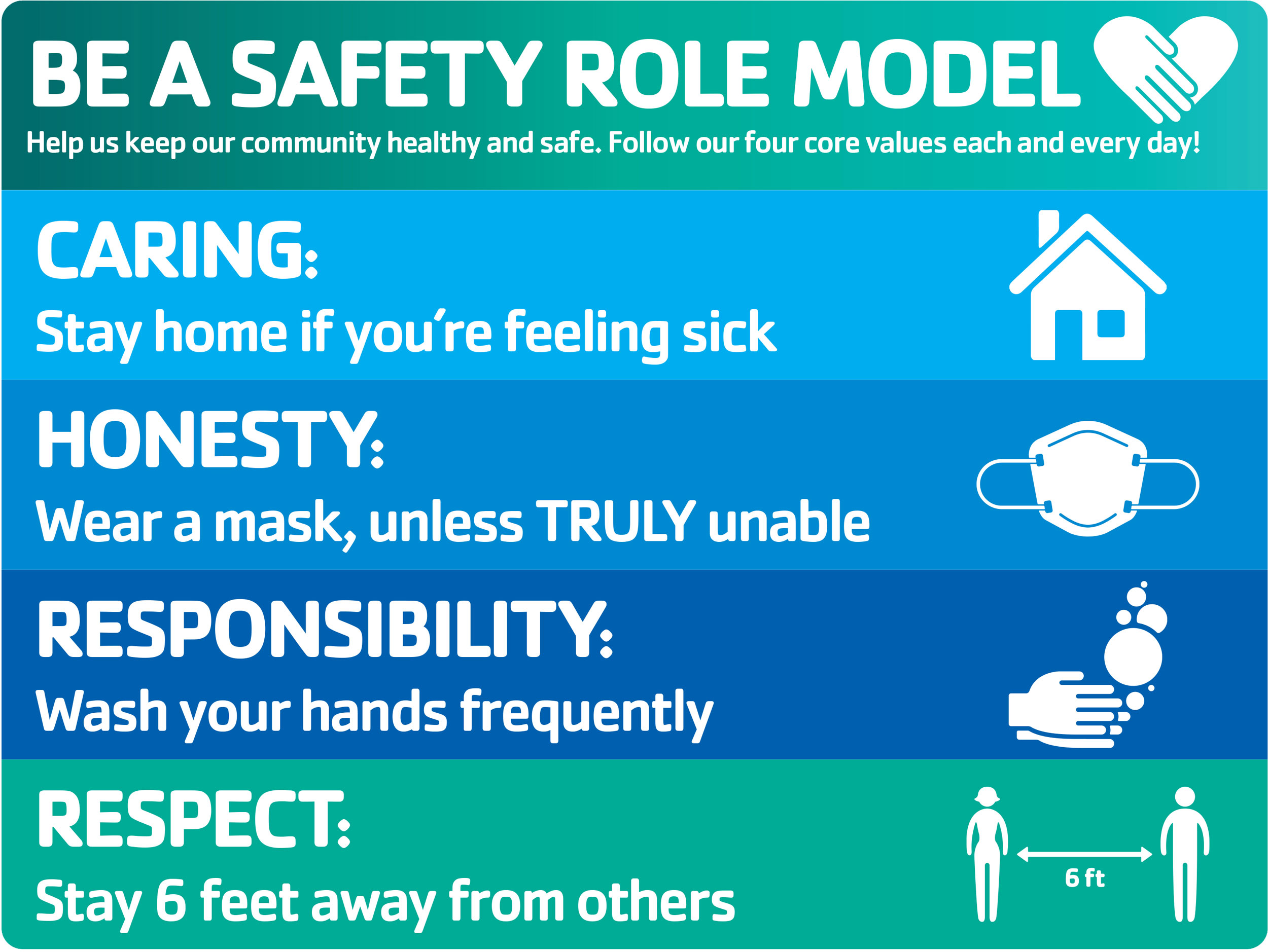 Safety Role Model